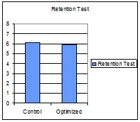 Retention test.jpg